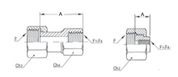 Bild för kategori Testanslutning ORFS