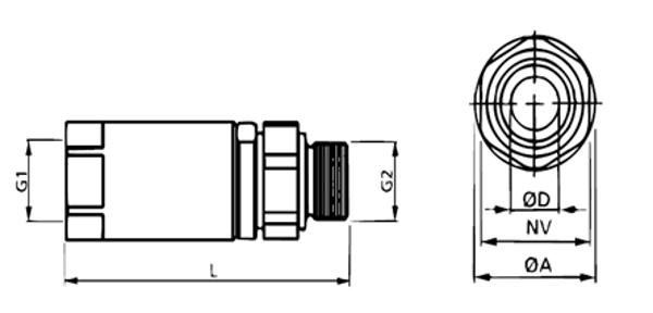Bild för kategori Svivel Idexator