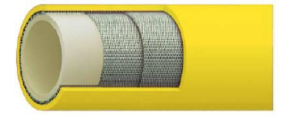 Bild för kategori Kanalspolslang termoplast TPU 200