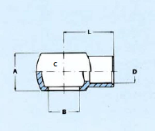 Bild för kategori Lödbanjo