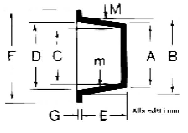 Bild för kategori Plastplugg slät konisk typ M