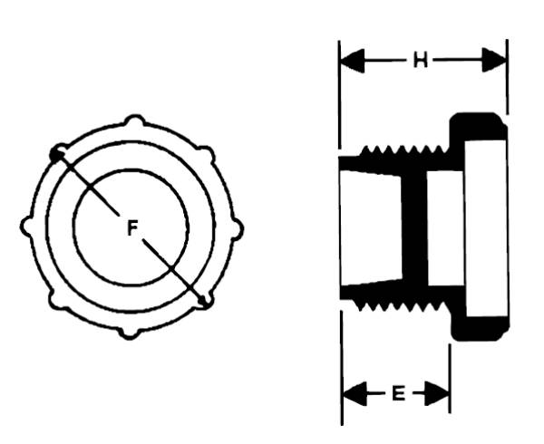 Bild för kategori Skyddspropp för DKO-kopplingar