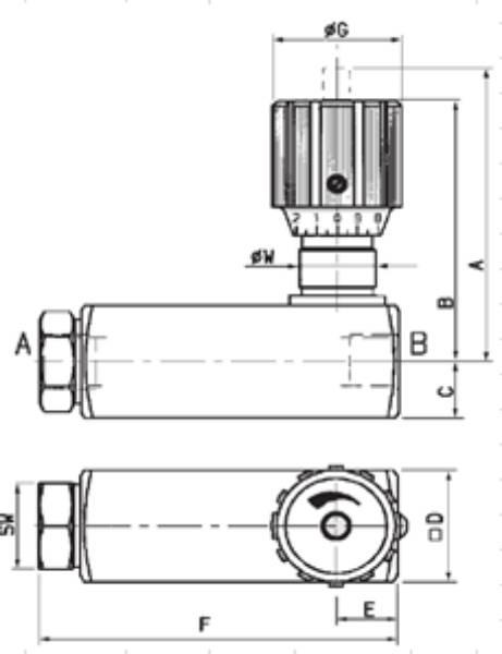 Bild för kategori Hydac SRVR stryp/backventil