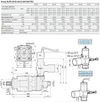 Bild på Savtec EL 24VDC 64mm